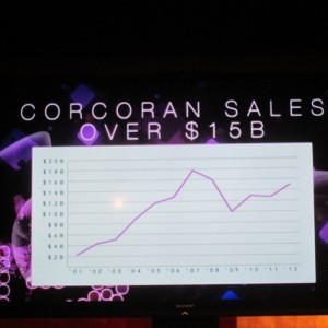 Corcoran Group Sales